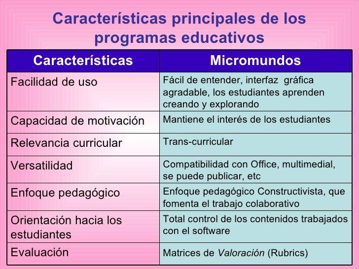 An lisis sobre micromundos pro como software educativo for Cuales son las caracteristicas de un mural