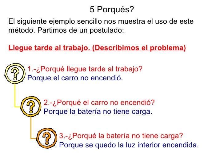 anlisis-y-solucin-de-problemas-5-porques-19-728.jpg?cb=1337116669