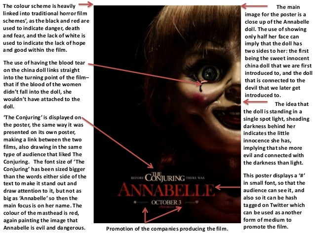 Annabelle, Orphan and Ouija Poster Deconstruction