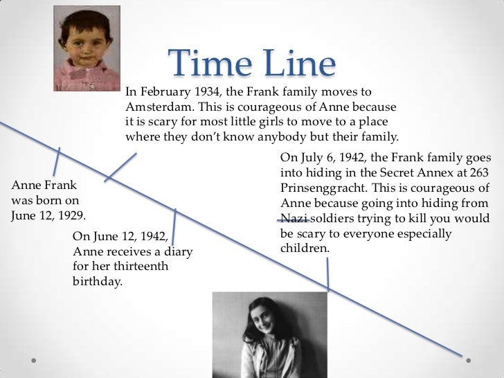 an introduction to anne franks family The roots of the family of anne frank can be traced back to the judengasse (jews' lane)in frankfurtthe stern and cahn families, direct ancestors of anne frank, were among the inhabitants of this lane in the fifteenth century.