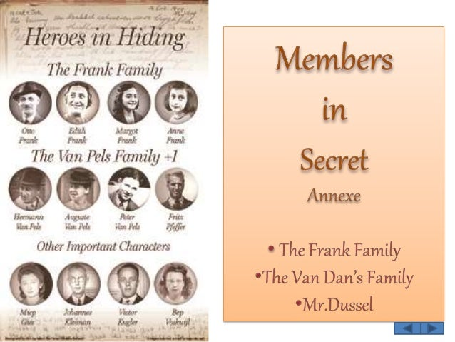 anne frank and mr dussel relationship trust