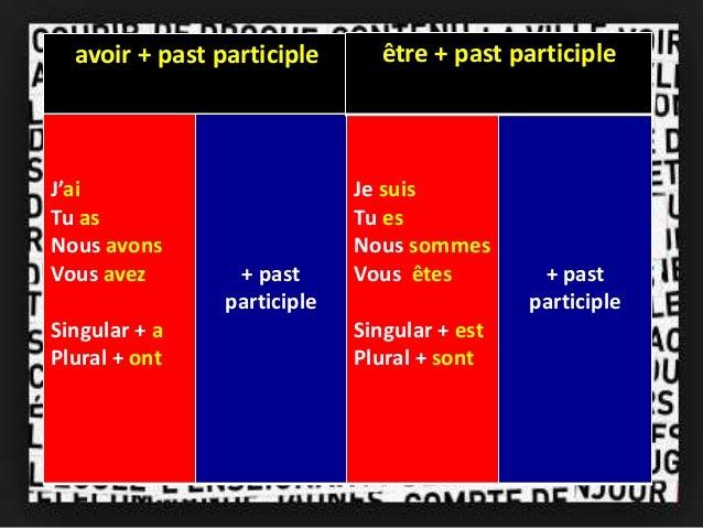 avoir + past participle  J'ai  Tu as  Nous avons  Vous avez  Singular + a  Plural + ont  + past  participle  être + past p...