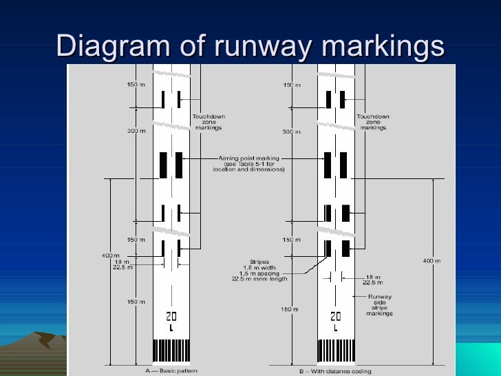 Wiring diagrams as well Diagram Of Airport Runway Marking in addition Hyundai Santa Fe Monsoon Wiring Diagram in addition 2 additionally Parts Diagram Fender Jaguar. on jaguar electrical diagrams
