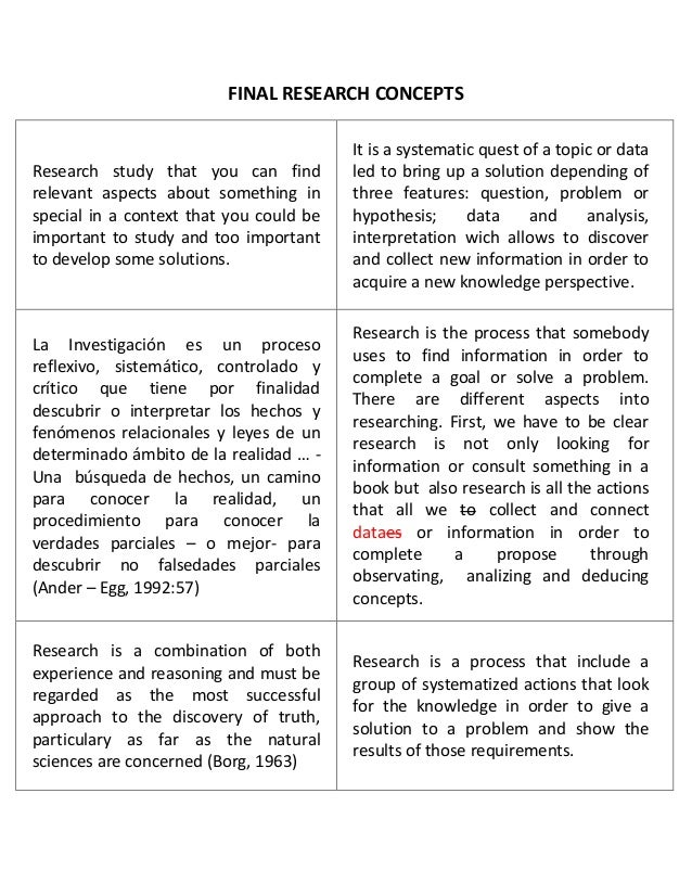 Annex final research concepts