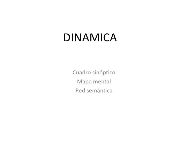 DINAMICA<br />Cuadro sinóptico<br />Mapa mental<br />Red semántica<br />