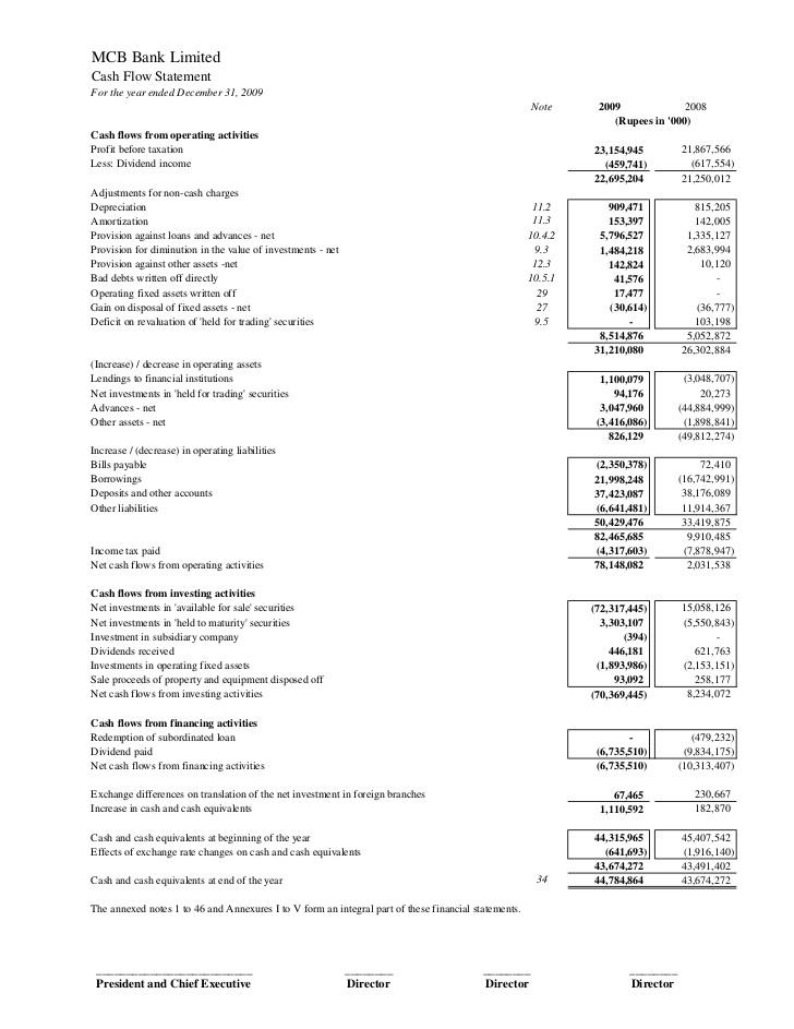Mcb islamabad stock exchange branch : Binary Option Platform : www ...