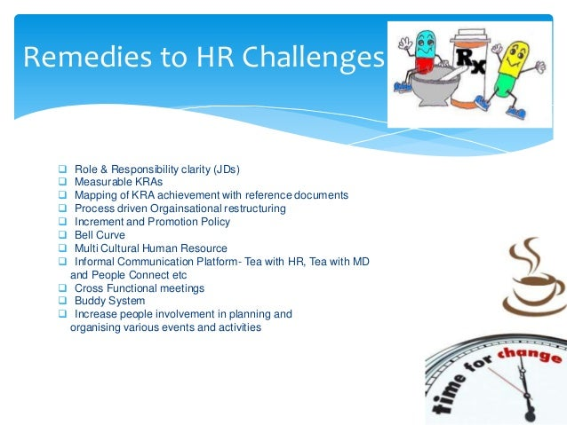 Annual Business Plan Hr Template Play This In Slide Show