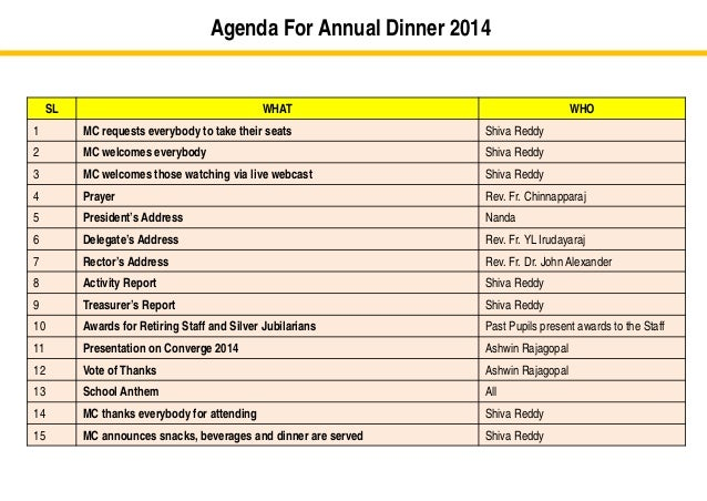 Agenda For Annual Dinner 2014  SL  WHAT  WHO  1  MC requests everybody to take their seats  Shiva Reddy  2  MC welcomes ev...