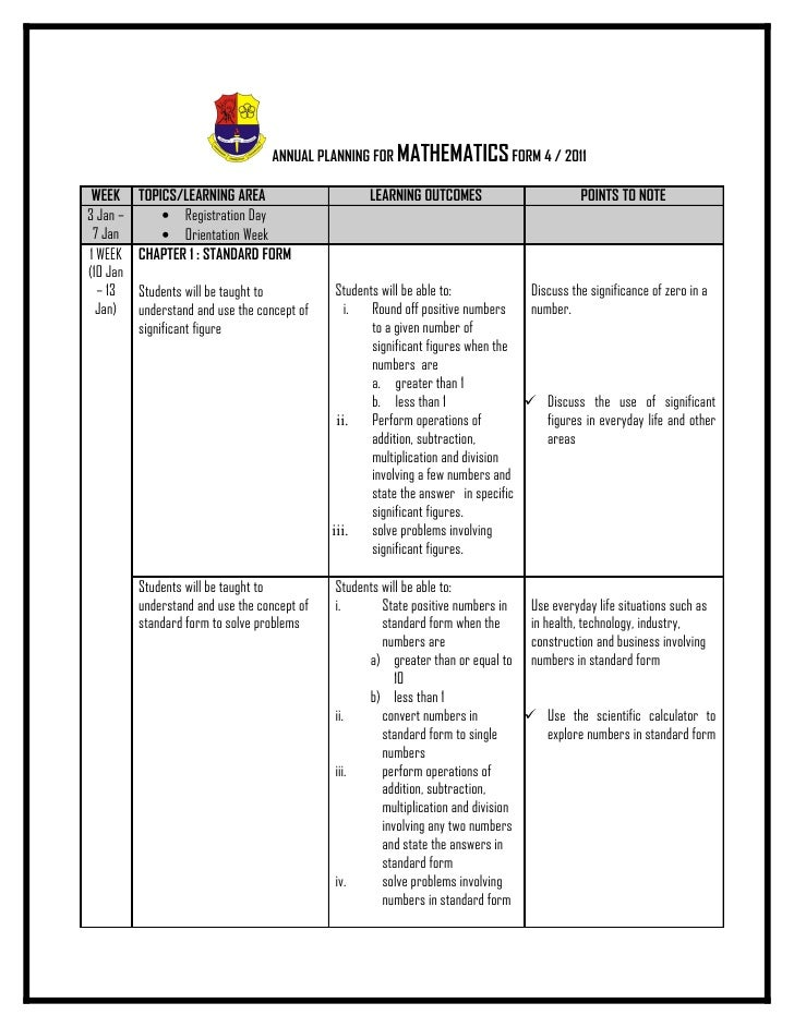 ANNUAL PLANNING FOR MATHEMATICS FORM 4 / 2011 WEEK     TOPICS/LEARNING AREA                       LEARNING OUTCOMES       ...