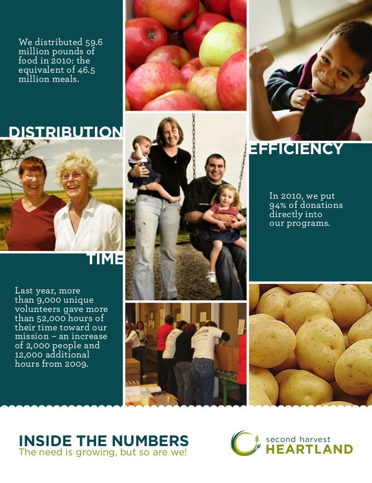 We distributed 59.6 million pounds of food in 2010: the equivalent of 46.5 million meals.DISTRIBUTION                     ...