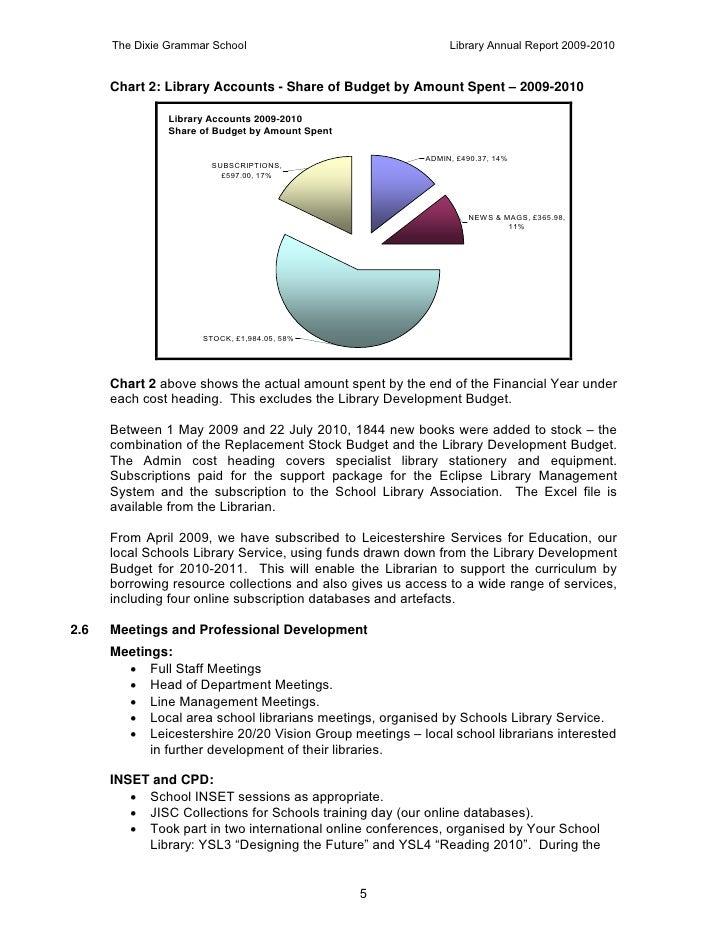 Annual Report 2010 Annual Report 2009 2010