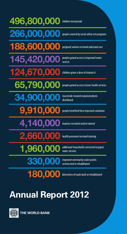 Annual report2012 en