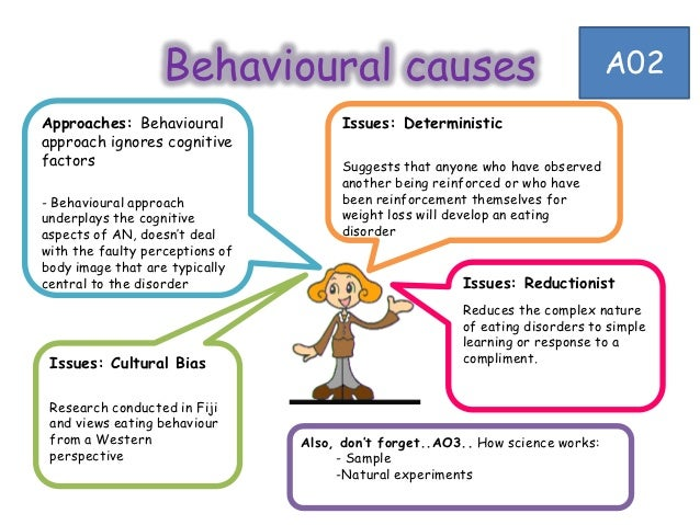 biological explanation of anorexia essay There is a set of core beliefs about anorexia nervosa that are popularly held, but  which  explanations of anorexia through an exploration of the metaphors used  to  of the biological explanation to anorectics—you don't have to blame your.