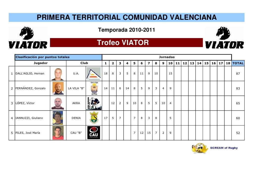 PRIMERA TERRITORIAL COMUNIDAD VALENCIANA                                                     Temporada 2010-2011          ...