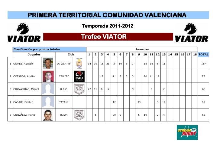 PRIMERA TERRITORIAL COMUNIDAD VALENCIANA                                                     Temporada 2011-2012          ...