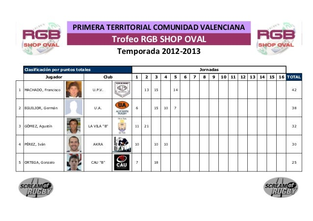 PRIMERA TERRITORIAL COMUNIDAD VALENCIANA                                                 Trofeo RGB SHOP OVAL             ...