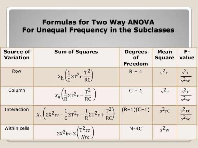 Anova 2 way classification for 1 way anova table