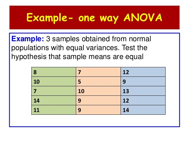 research papers on one way anova test Reporting a significant omnibus f test for a one-way anova: an analysis of variance showed that the effect of noise was significant, f (3,27) = 594, p = 007 post hoc.