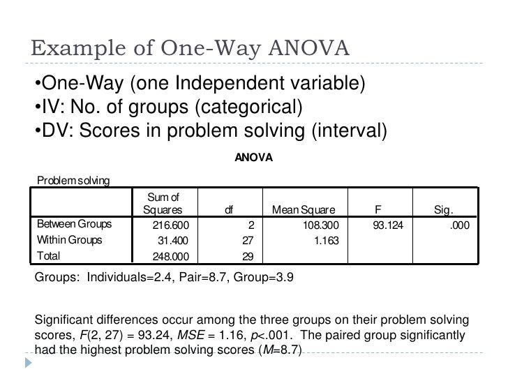ancova factorial anova Analysis of covariance (ancova) is a general linear model which blends anova and regression ancova evaluates whether the means of a dependent variable (dv) are equal across levels of a categorical independent variable (iv) often called a treatment, while statistically controlling for the effects of other continuous.