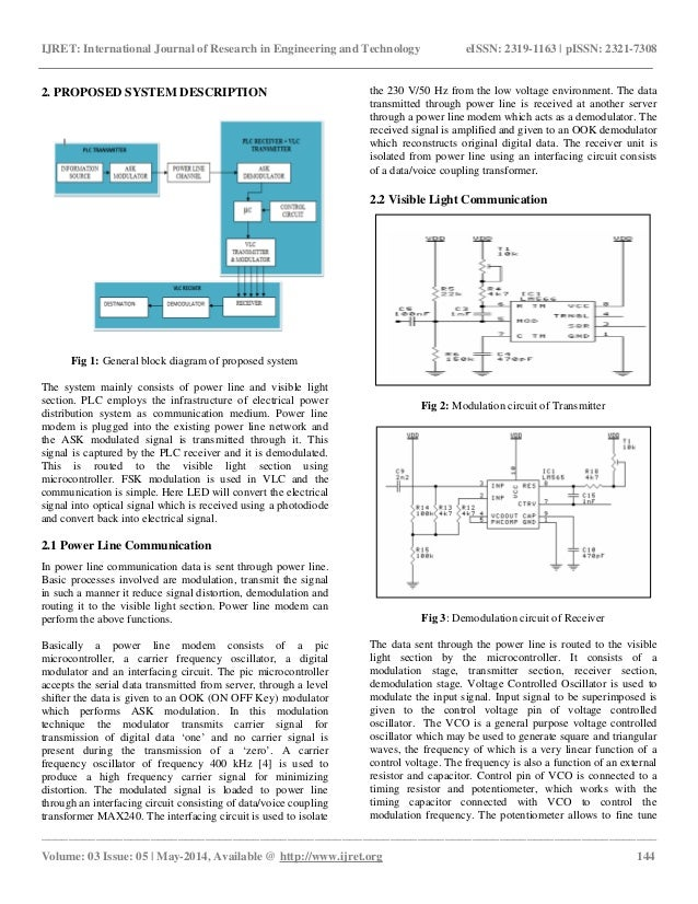 Research paper on visible light communication