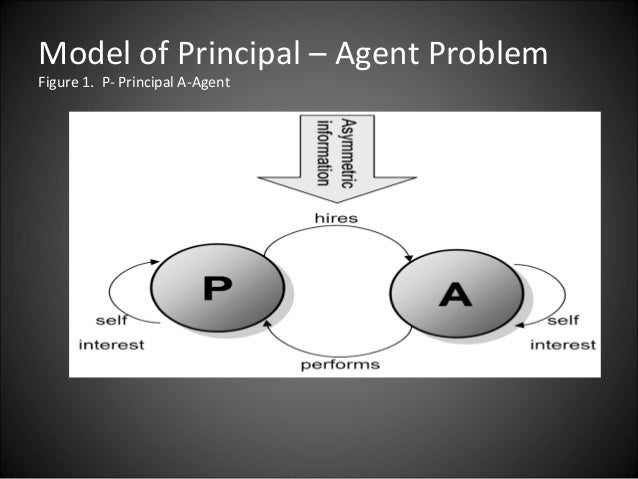 a conflict in principal agent relationships The conflict of interests between principal (shareholder) and agent (director) gives rise to the 'principal-agent problem' which is the key area of corporate governance focus the principals need to find ways of ensuring that their agents act in their (the principals') interests.