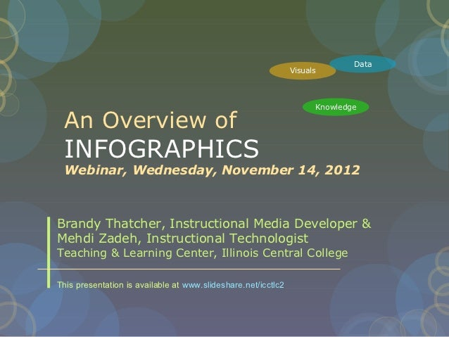 An Overview of Infographics