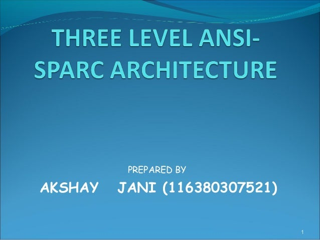 PREPARED BY AKSHAY JANI (116380307521) 1
