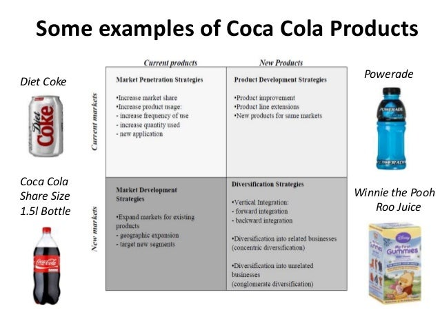 coca cola business strategy Global business strategy of coca-cola - download as word doc (doc / docx), pdf file (pdf), text file (txt) or read online this document explains the global business strategy of coca-cola.