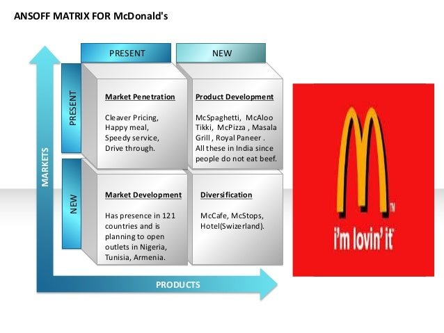 retail analysis mcdonalds Mcdonald's is an american fast food company, founded in 1940 as a restaurant  operated by  on august 27, 2007, mcdonald's sold boston market to sun  capital partners notably, mcdonald's has  jump up ^ mcdonald's vs newk's  franchise cost comparison and analysis thefranchisemallcom retrieved june  6.