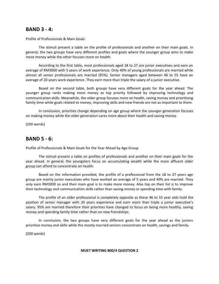 Band 6 Formula - Save My HSC Tutoring