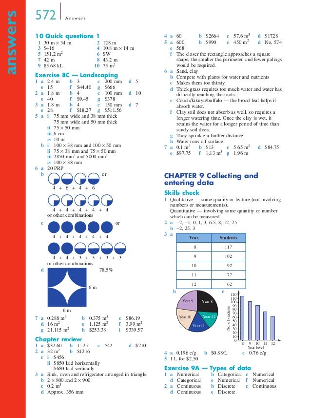Books never written math worksheet answers yours forever by
