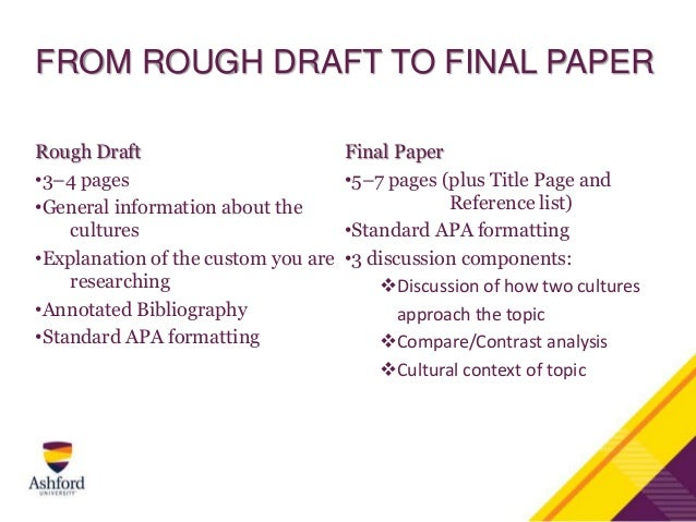 top 10 degree apa conclusion examples