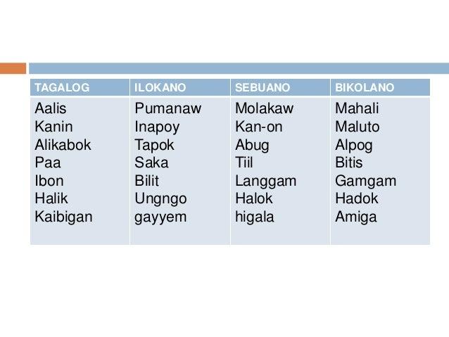 7 uri ng balbal Best answer: ang balbal o islang ay ang di-pamantayang paggamit ng mga salita sa isang wika ng isang partikular na grupo ng lipunan.