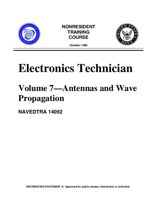 antenna wave propagation Radio wave propagation  •the antenna launches energy from a transmitter into space or pulls it in from a passing wave for a receiver without a suitable.
