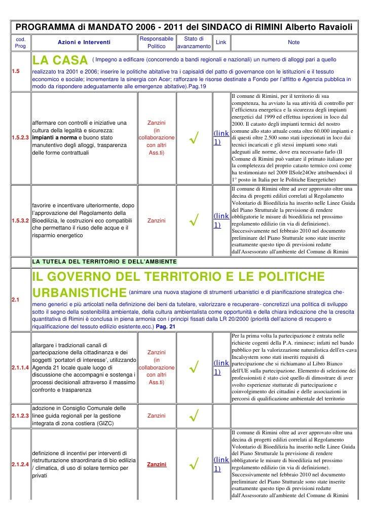 PROGRAMMA di MANDATO 2006 - 2011 del SINDACO di RIMINI Alberto Ravaioli  cod.                                             ...