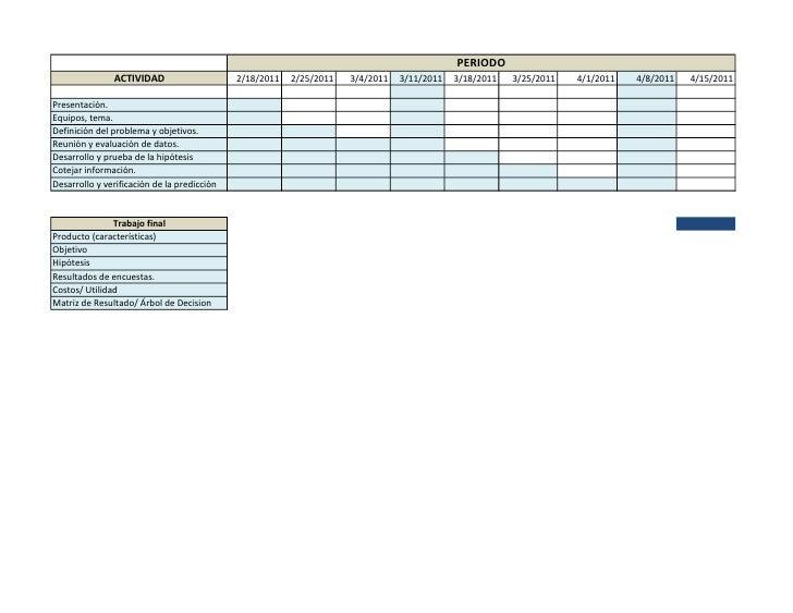 PERIODO               ACTIVIDAD                     2/18/2011   2/25/2011   3/4/2011   3/11/2011   3/18/2011   3/25/2011  ...
