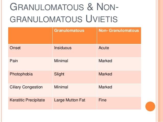 anti inflammatory eye drops non steroidal