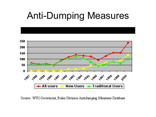 anti dumping