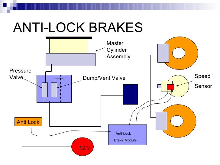 Anti Lock Brakes System likewise Vw Touareg 16 Electronic Diesel Control Wiring Diagram also 29961 700r4 Tcc Lockup Wiring together with Steppermotor additionally Brushless Controller. on brake control wiring diagram