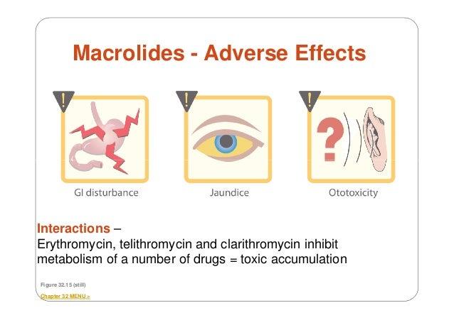 Drugs similar to azithromycin antibiotic