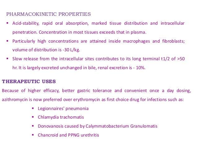 Is Azithromycin A Penicillin