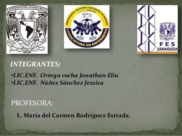 INTEGRANTES: •LIC.ENF. Ortega rocha Jonathan Eliu •LIC.ENF. Núñez Sánchez Jessica  PROFESORA: L. María del Carmen Rodrígue...
