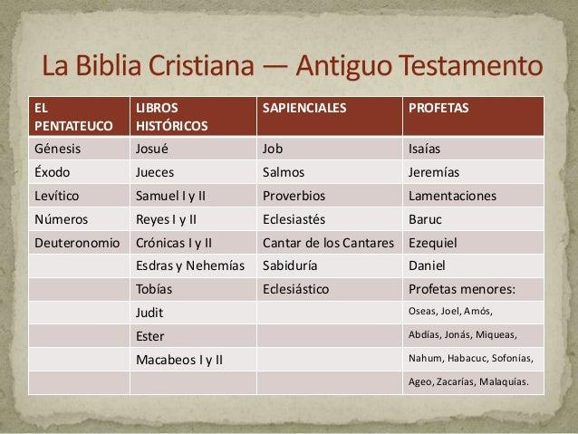 Antiguo Testamento I La Biblia