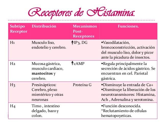 efectos de los esteroides en mujeres