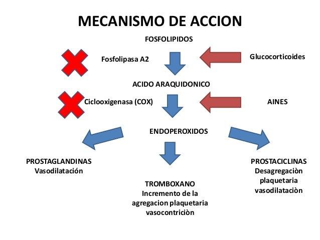 corticosteroides efectos adversos pdf