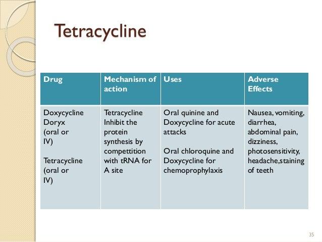 clenbuterol vs ephedrine