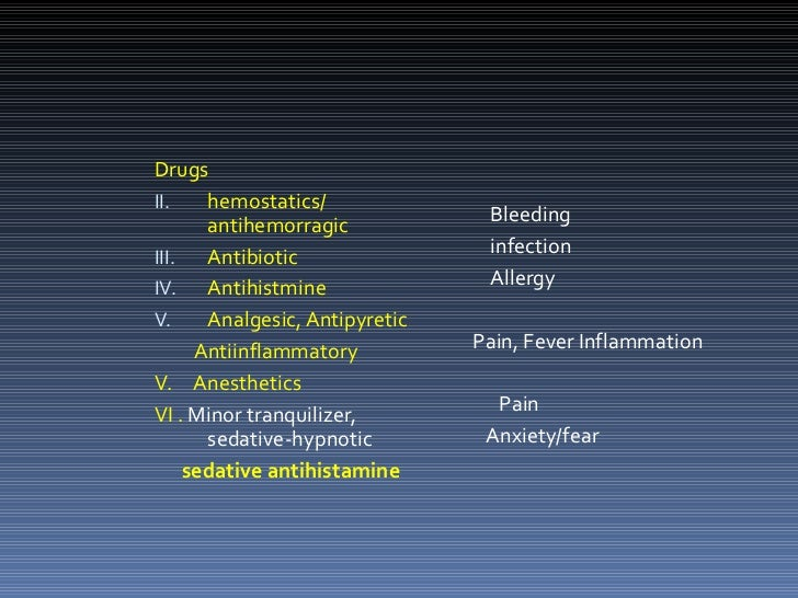 Antimicrobial - pharmacology