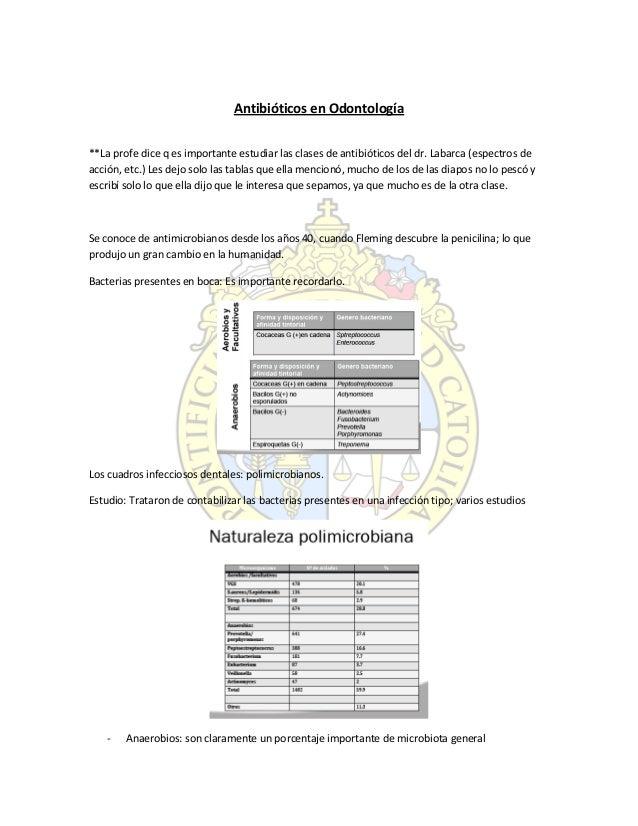 Antibióticos en Odontología **La profe dice q es importante estudiar las clases de antibióticos del dr. Labarca (espectros...