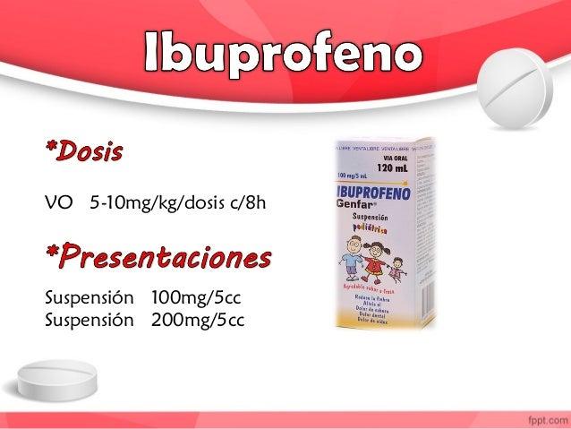 Advil, Motrin (ibuprofen) dosing, indications ...