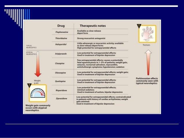 Atopichesky la dermatitis y laktaznaya